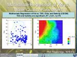 multivariate regression of kd vs water quality parameters