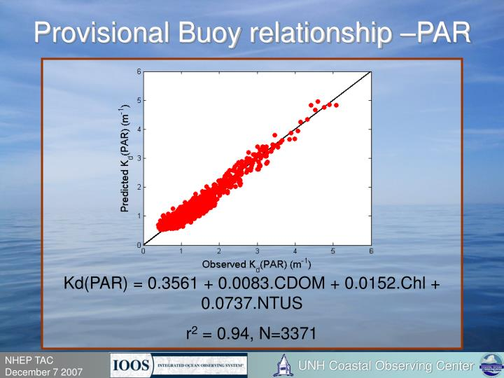 Provisional Buoy relationship –PAR
