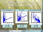 univariate regression of kd vs water quality parameters