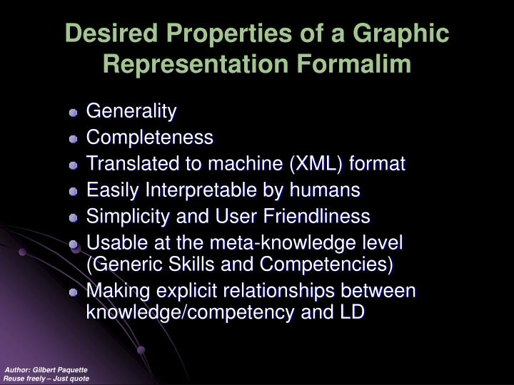 Desired Properties of a Graphic