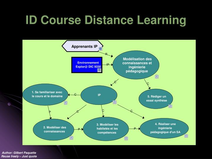 ID Course Distance Learning