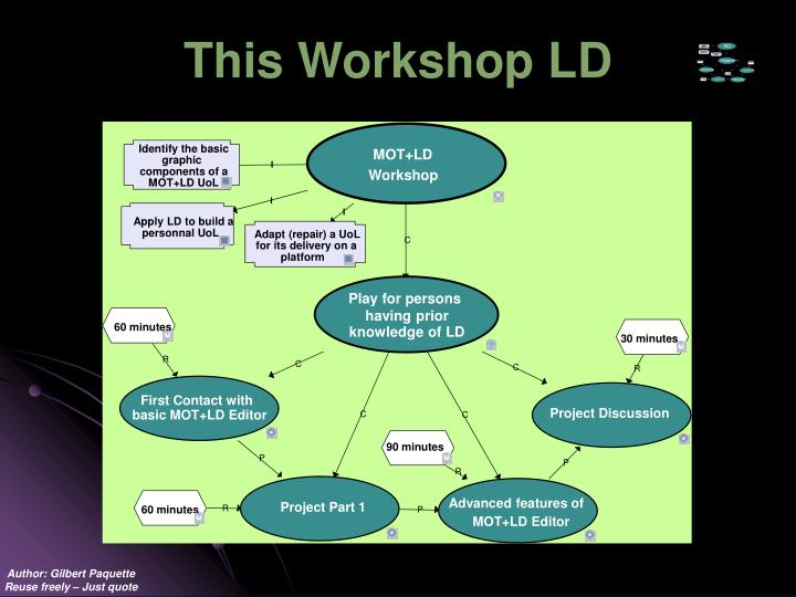 This Workshop LD
