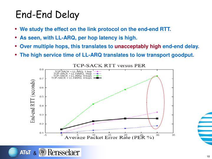 End-End Delay