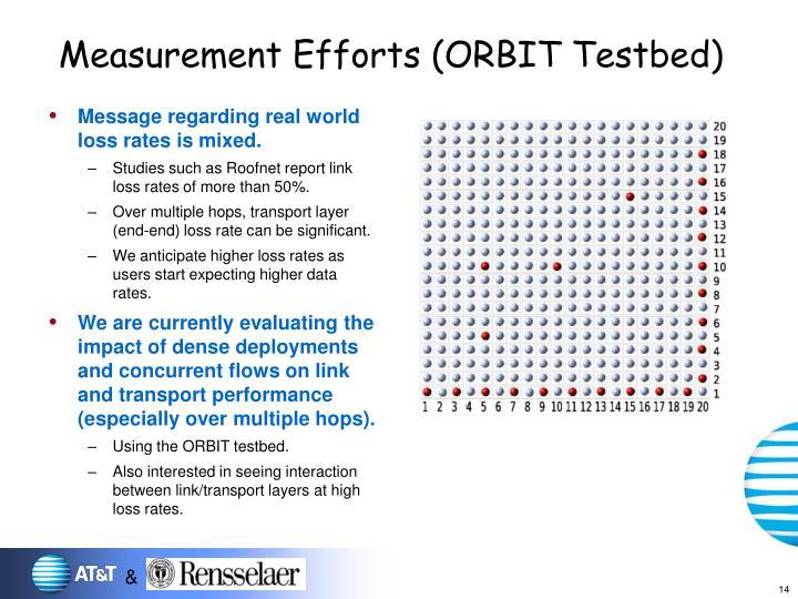 Measurement Efforts (ORBIT Testbed)