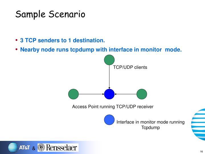 TCP/UDP clients