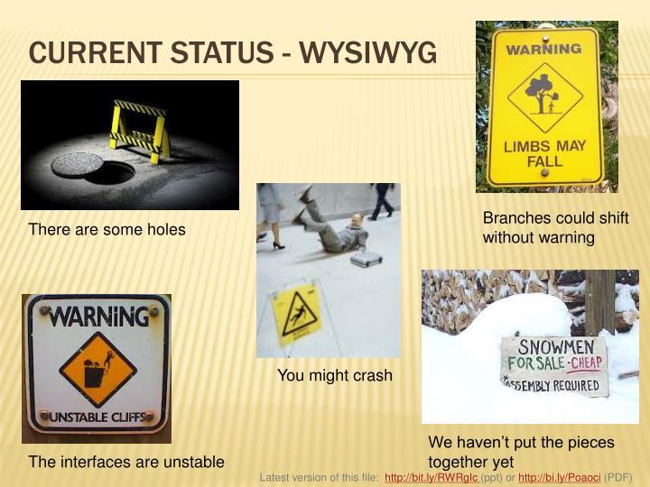 CURRENT STATUS - WYSIWYG