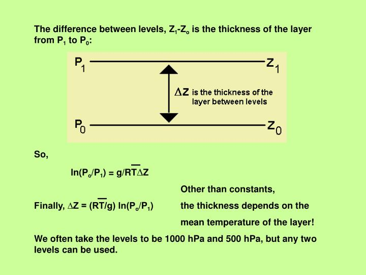 The difference between levels, Z