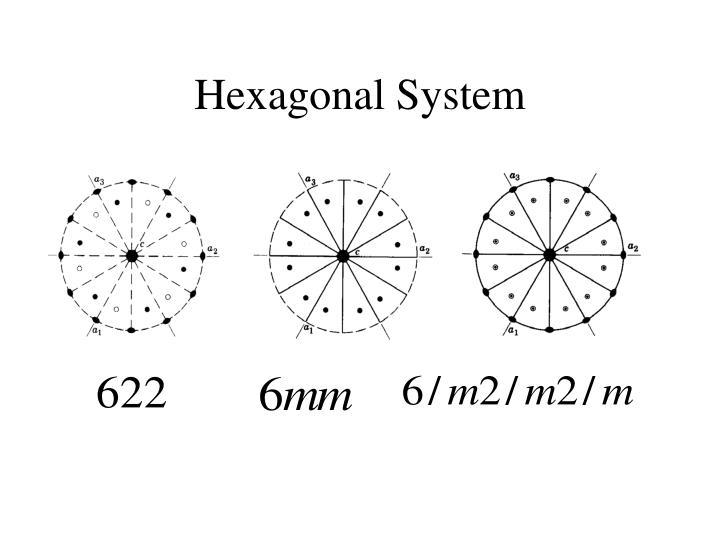 Hexagonal System