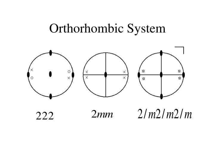 Orthorhombic System