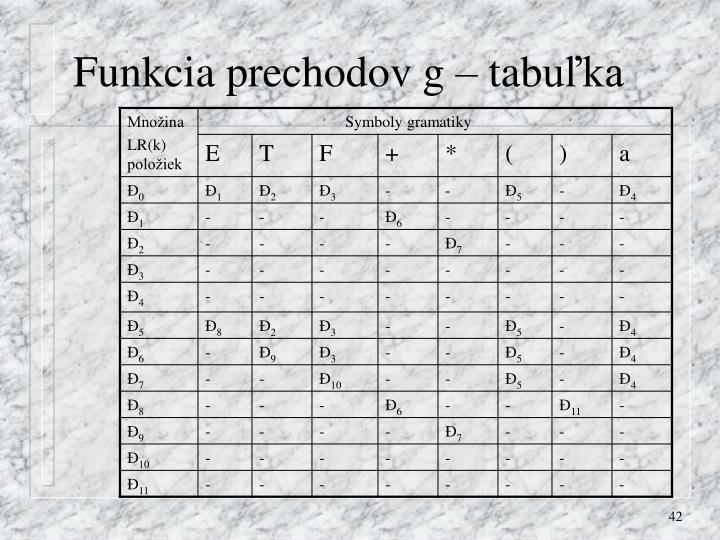 Funkcia prechodov g – tab
