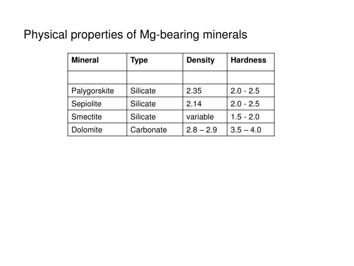 Physical properties of Mg-bearing minerals