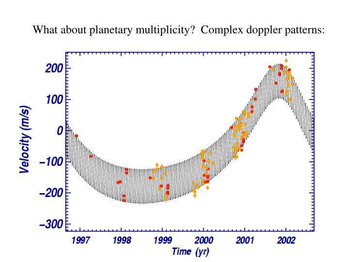 What about planetary multiplicity?  Complex doppler patterns: