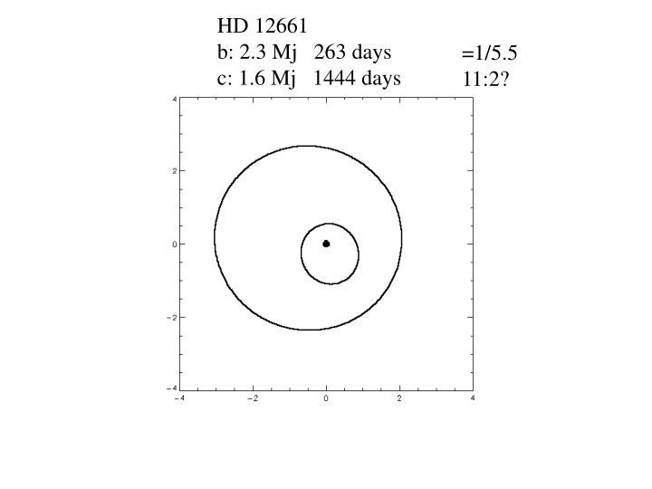 HD 12661