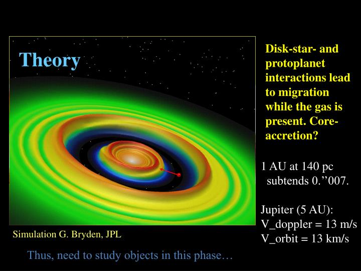 Disk-star- and  protoplanet interactions lead to migration while the gas is present. Core- accretion?
