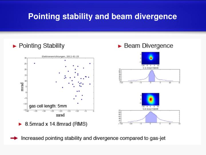 Pointing stability and beam divergence