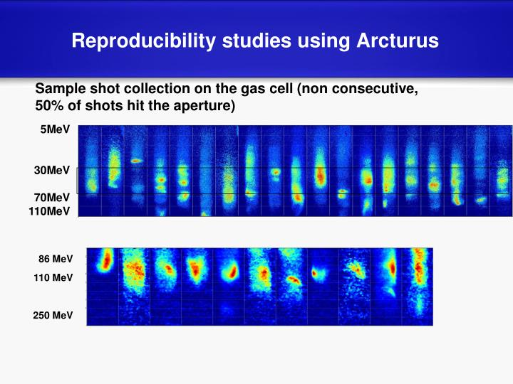 Reproducibility studies using Arcturus