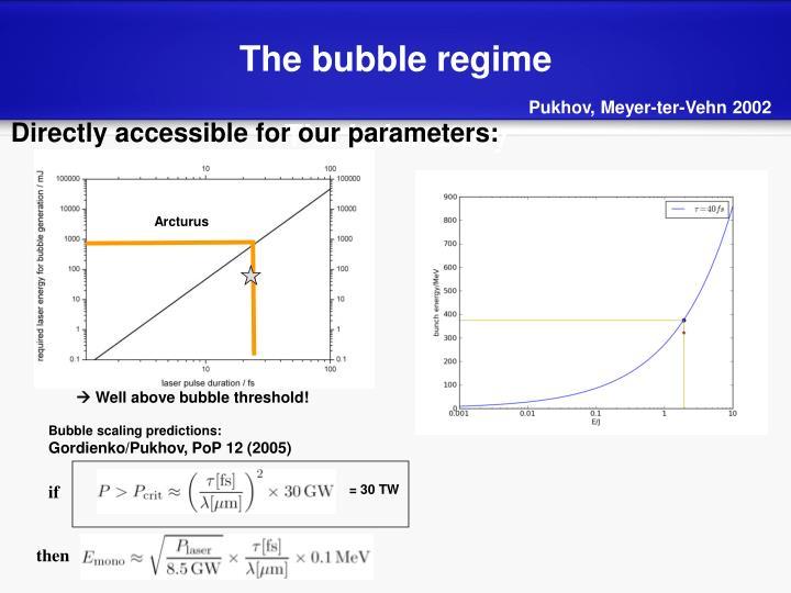 The bubble regime
