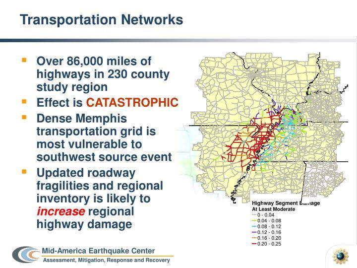 Transportation Networks