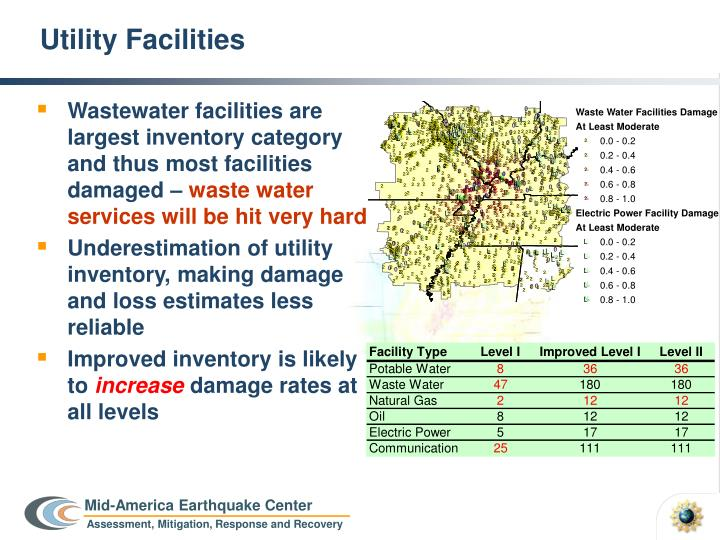 Utility Facilities