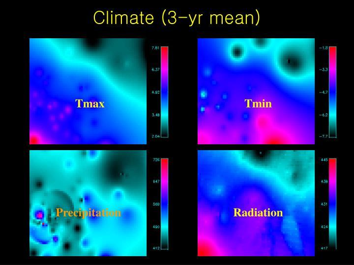 Climate (3-yr mean)
