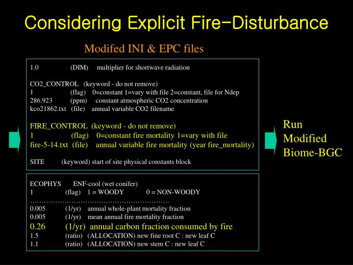 Considering Explicit Fire-Disturbance