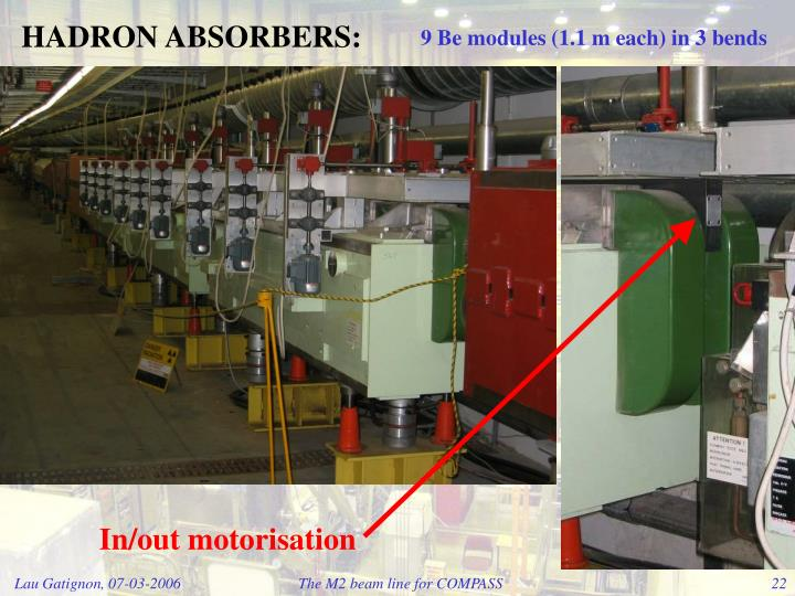 In/out motorisation