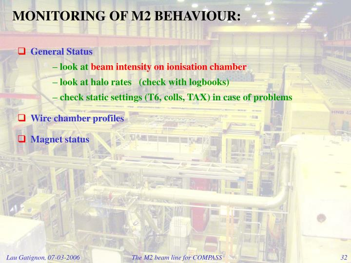 MONITORING OF M2 BEHAVIOUR: