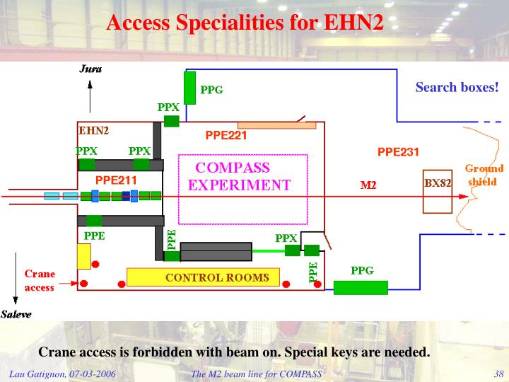Access Specialities for EHN2