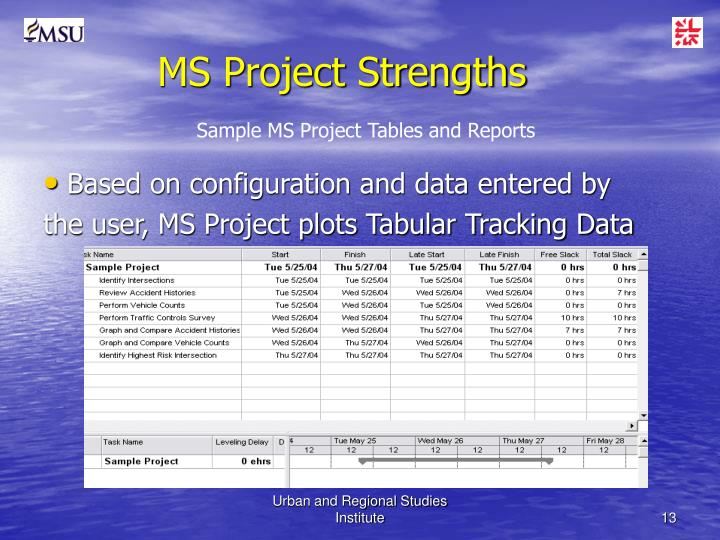 MS Project Strengths
