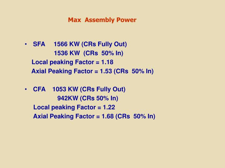 Max  Assembly Power