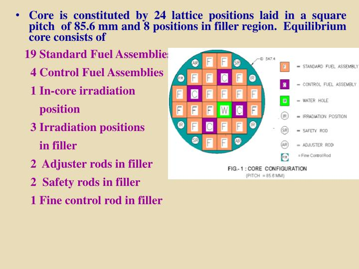 Core is constituted by 24 lattice positions laid in a square pitch  of 85.6 mm and 8 positions in filler region.  Equilibrium  core consists of