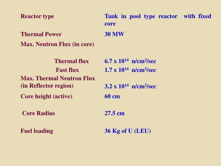 Reactor type