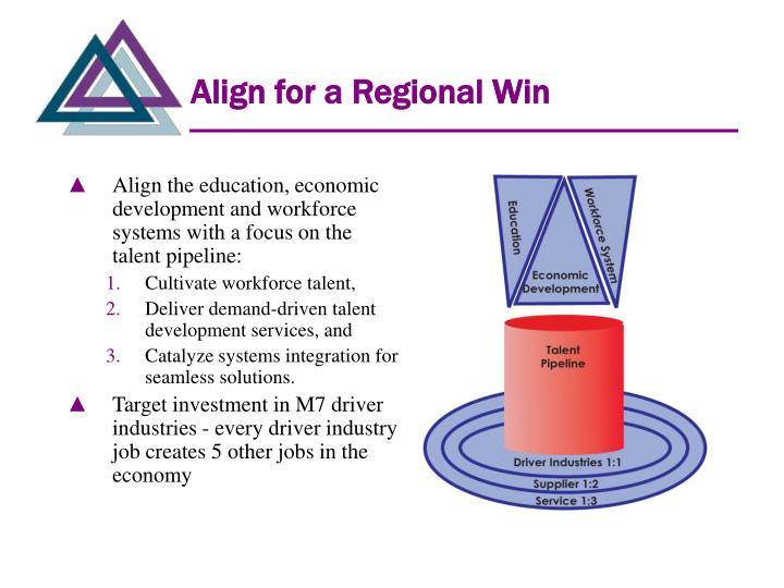 Align for a Regional Win