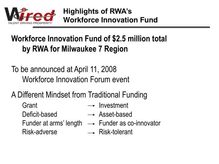 Highlights of RWA's