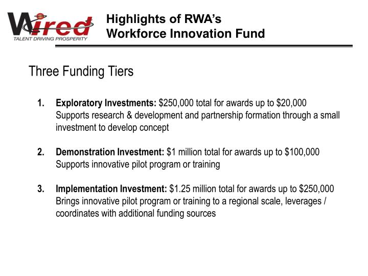 Highlights of RWA's