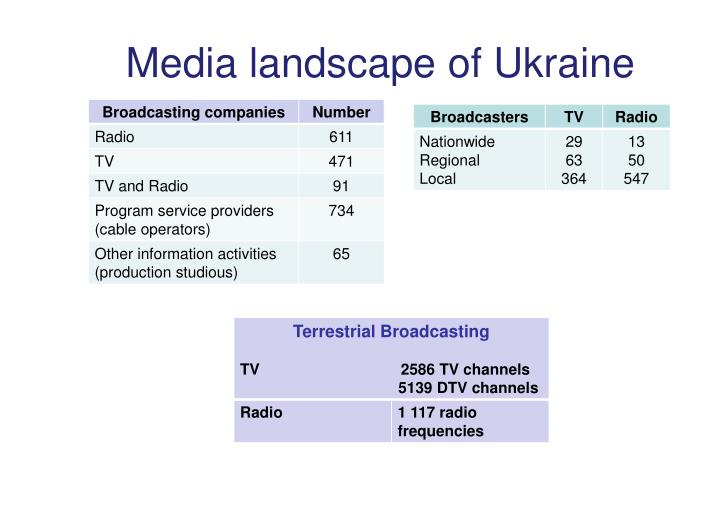 Media landscape of ukraine