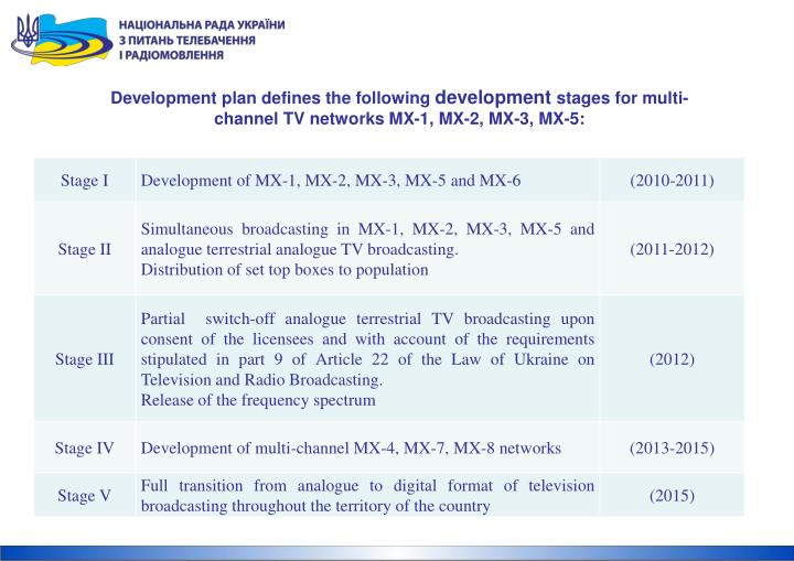 Development plan defines the following