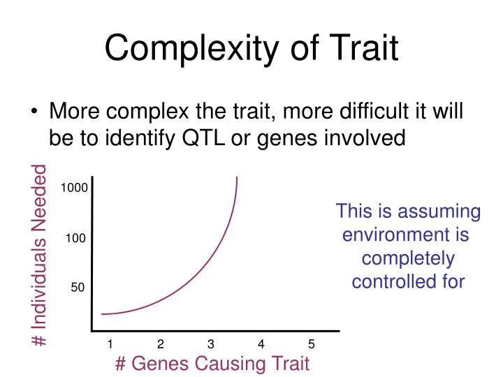Complexity of Trait
