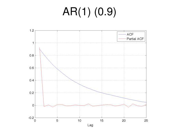 AR(1) (0.9)