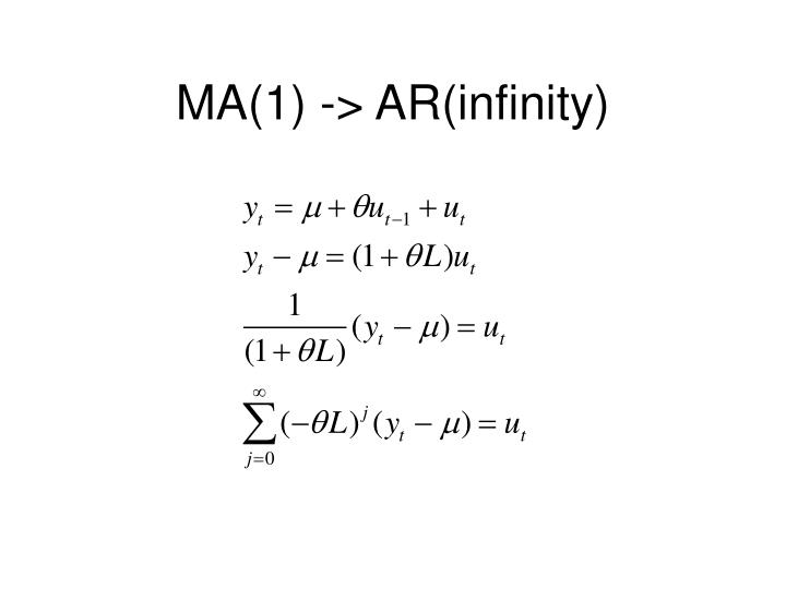 MA(1) -> AR(infinity)