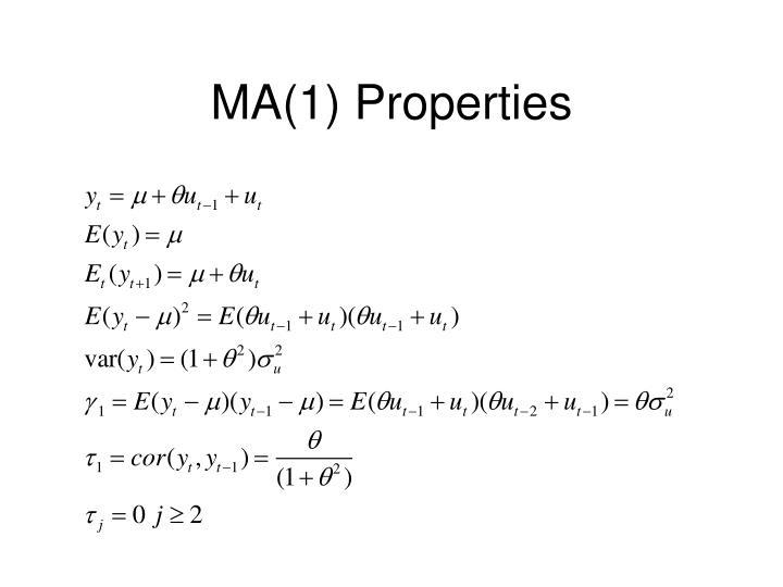 MA(1) Properties