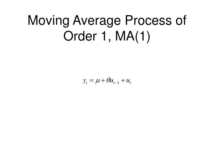 Moving Average Process of Order 1, MA(1)
