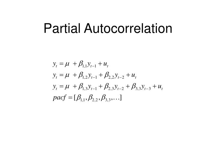 Partial Autocorrelation
