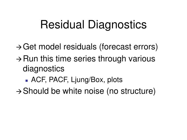 Residual Diagnostics