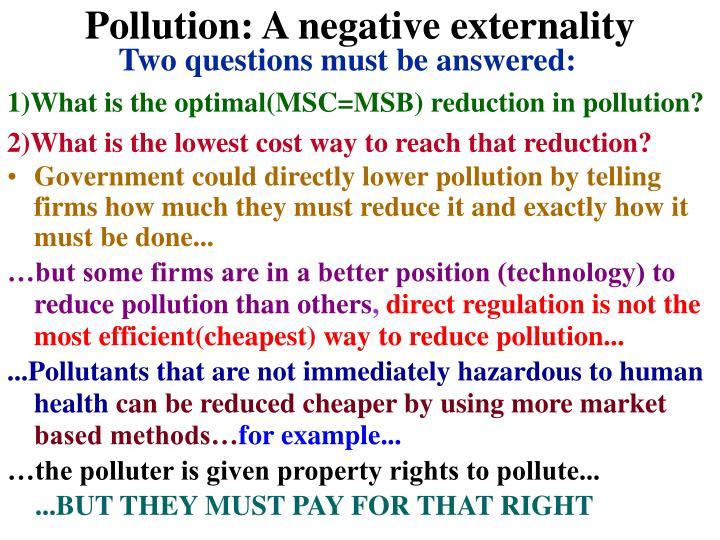 Pollution: A negative externality