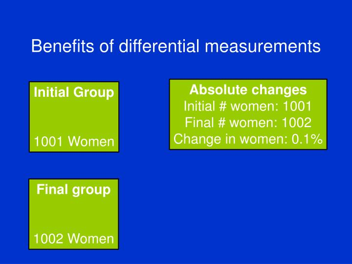 Benefits of differential measurements