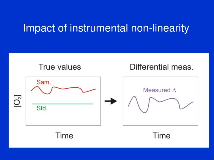 Impact of instrumental non-linearity