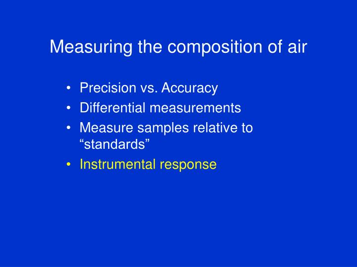 Measuring the composition of air