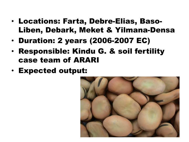 Locations: Farta, Debre-Elias, Baso-Liben, Debark, Meket & Yilmana-Densa