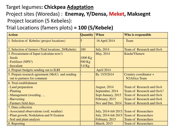 Target legumes